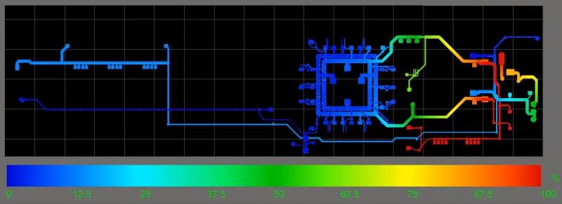 Simulations de Circuits Electriques